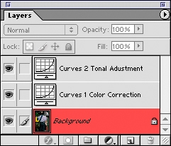 Photoshop Adjustment Layers Color Correction